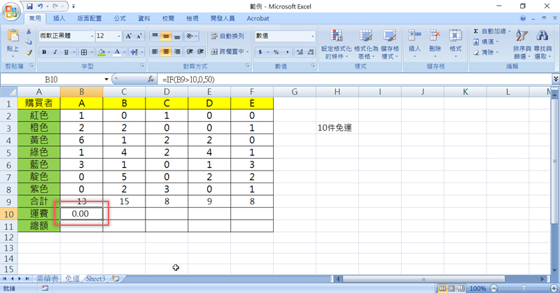 Excel 小教室- 常用函數IF、COUNTIF、COUNT、COUNTA 介紹- 就是